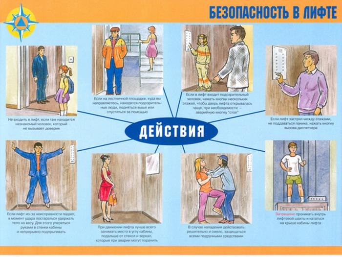 Картинки пользование лифтом
